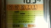 ダイエット継続中(*^_^*)